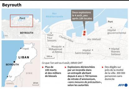 La maison de Carlos Ghosn a été détruite par les explosions — Beyrouth