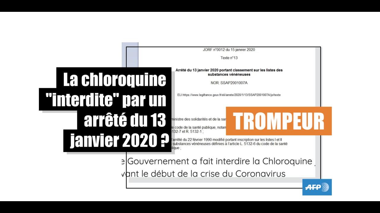 """La chloroquine """"interdite"""" par un arrêté en janvier 2020 ?"""