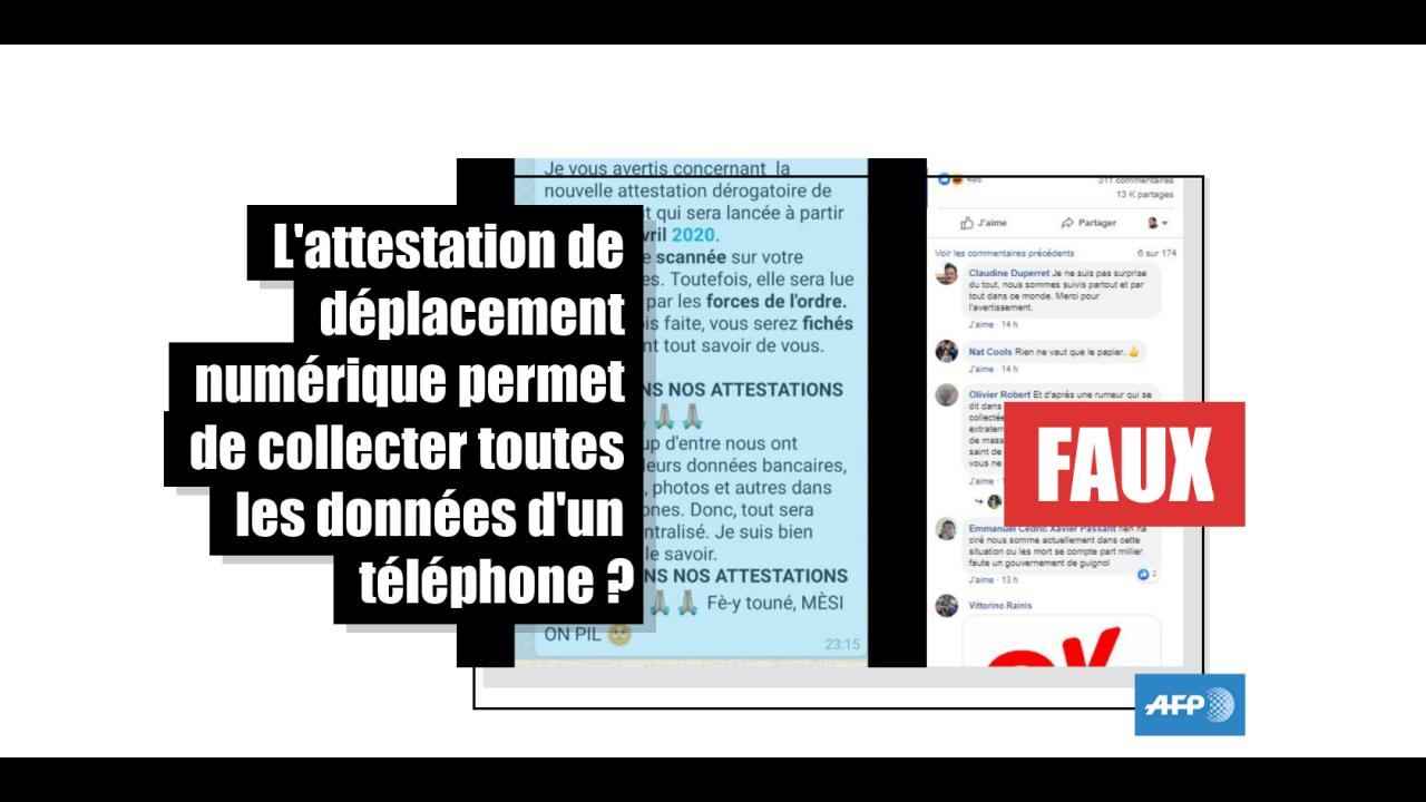Attestation De Deplacement Numerique Quels Risques Pour Les Donnees Personnelles Factuel
